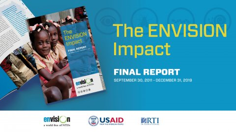 The ENVISION Impact final report cover